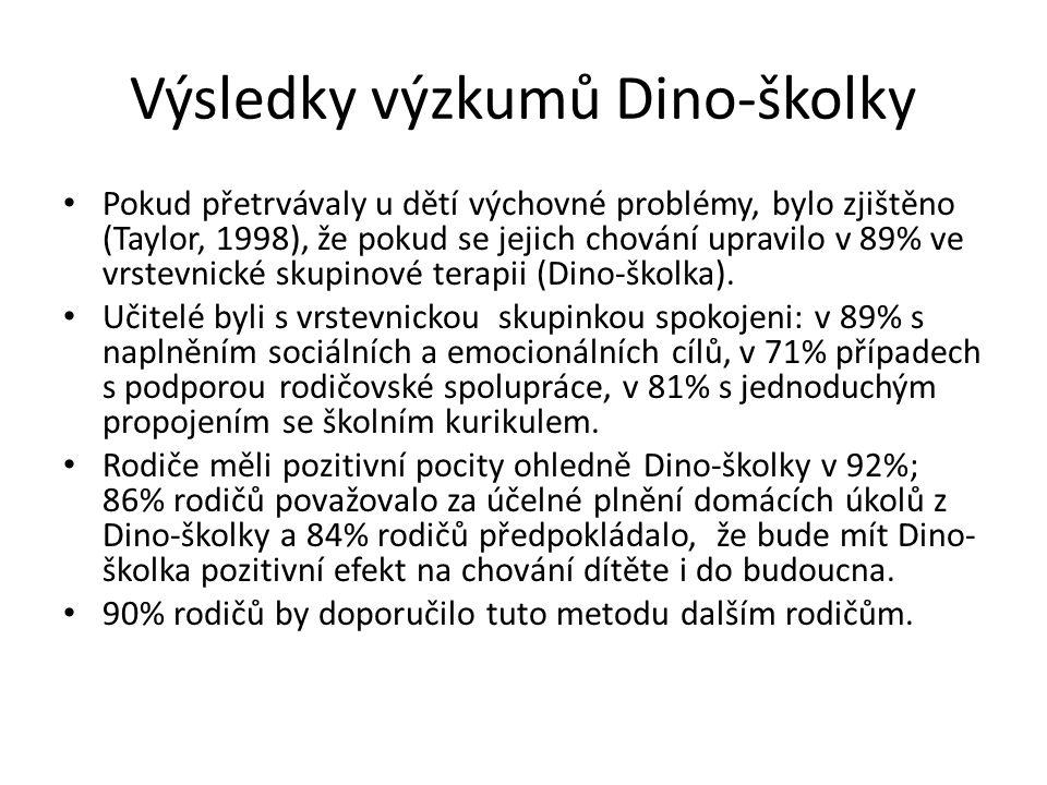 Výsledky výzkumů Dino-školky Pokud přetrvávaly u dětí výchovné problémy, bylo zjištěno (Taylor, 1998), že pokud se jejich chování upravilo v 89% ve vr