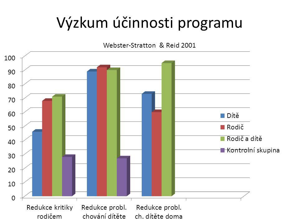 Výzkum účinnosti programu Webster-Stratton & Reid 2001
