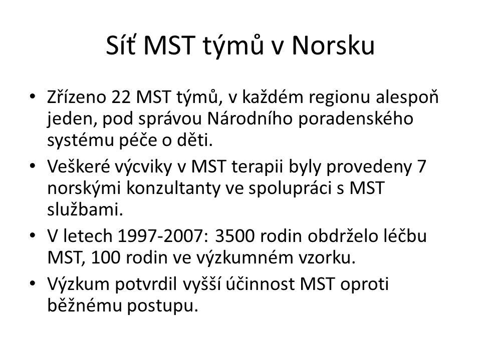 Síť MST týmů v Norsku Zřízeno 22 MST týmů, v každém regionu alespoň jeden, pod správou Národního poradenského systému péče o děti. Veškeré výcviky v M