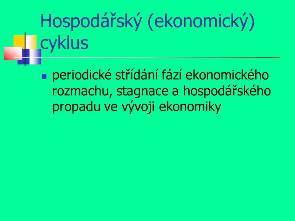 Hospodářský (ekonomický) cyklus periodické střídání fází ekonomického rozmachu, stagnace a hospodářského propadu ve vývoji ekonomiky