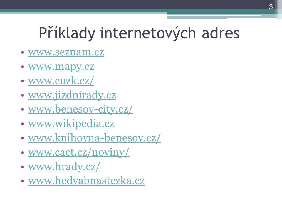 Příklady internetových adres www.seznam.cz www.mapy.cz www.cuzk.cz/ www.jizdnirady.cz www.benesov-city.cz/ www.wikipedia.cz www.knihovna-benesov.cz/ w
