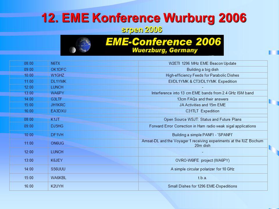 12. EME Konference Wurburg 2006 srpen 2006 12.