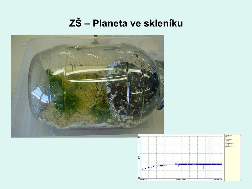 ZŠ – Planeta ve skleníku