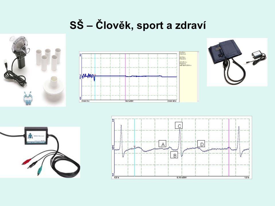 SŠ – Člověk, sport a zdraví C D B A