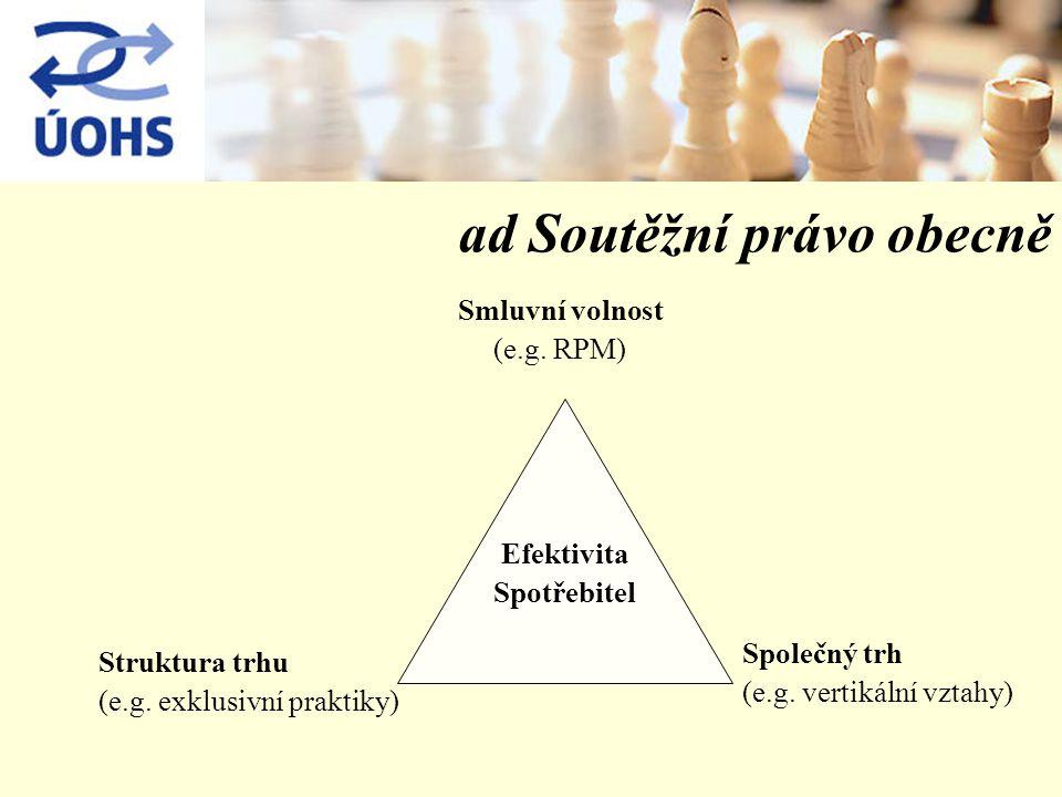 ad Soutěžní právo obecně Společný trh (e.g. vertikální vztahy) Struktura trhu (e.g. exklusivní praktiky) Efektivita Spotřebitel Smluvní volnost (e.g.