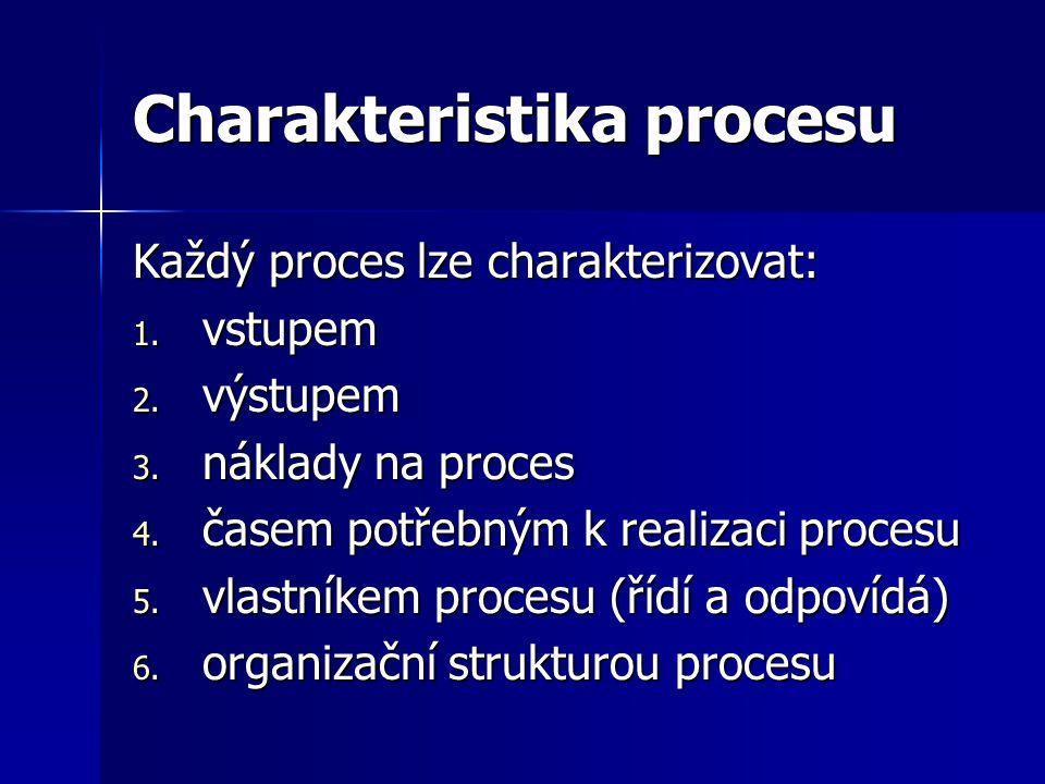 Charakteristika procesu Každý proces lze charakterizovat: 1. vstupem 2. výstupem 3. náklady na proces 4. časem potřebným k realizaci procesu 5. vlastn