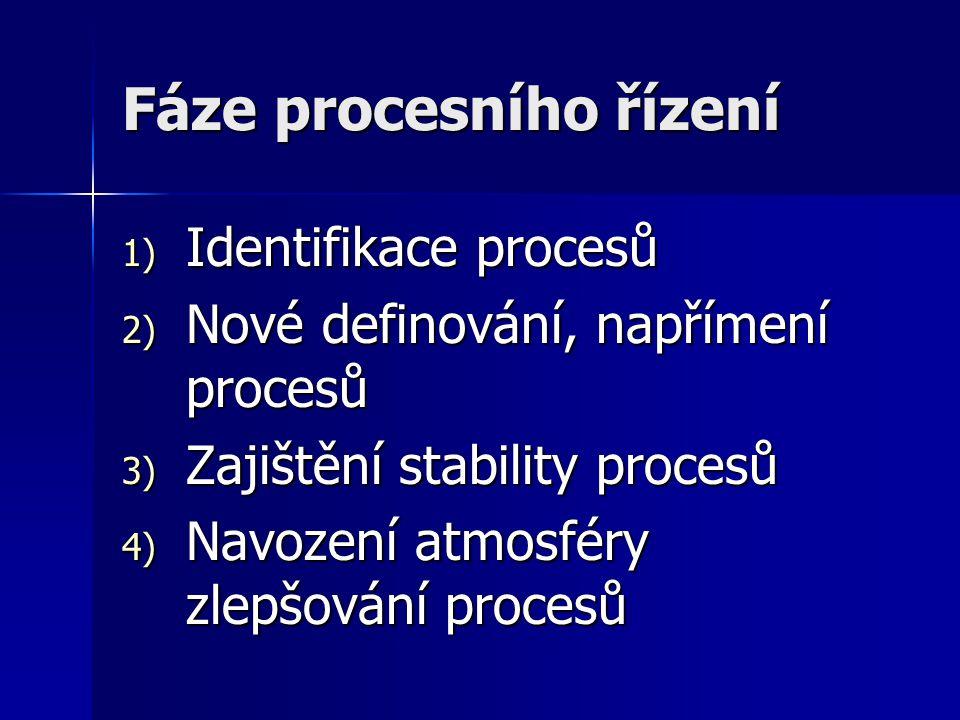 Fáze procesního řízení 1) Identifikace procesů 2) Nové definování, napřímení procesů 3) Zajištění stability procesů 4) Navození atmosféry zlepšování p