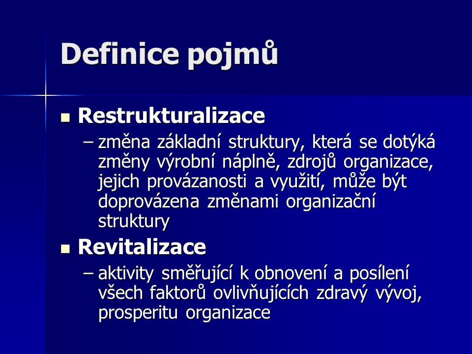 Definice pojmů Restrukturalizace Restrukturalizace –změna základní struktury, která se dotýká změny výrobní náplně, zdrojů organizace, jejich provázan