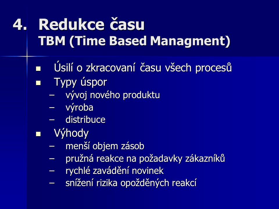 4.Redukce času TBM (Time Based Managment) Úsilí o zkracovaní času všech procesů Úsilí o zkracovaní času všech procesů Typy úspor Typy úspor –vývoj nov