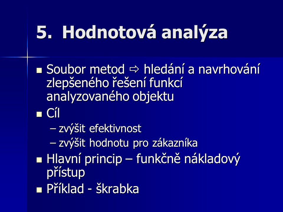 5.Hodnotová analýza Soubor metod  hledání a navrhování zlepšeného řešení funkcí analyzovaného objektu Soubor metod  hledání a navrhování zlepšeného