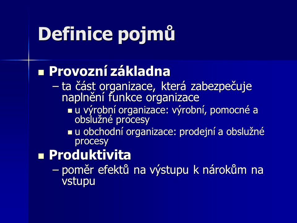 Definice pojmů Provozní základna Provozní základna –ta část organizace, která zabezpečuje naplnění funkce organizace u výrobní organizace: výrobní, po