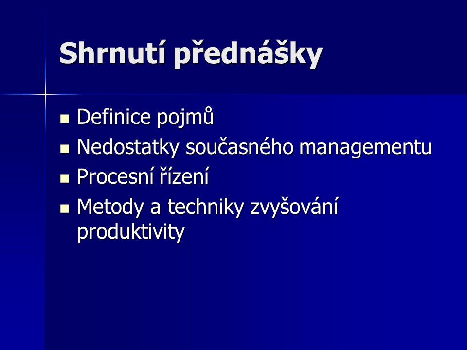 Shrnutí přednášky Definice pojmů Definice pojmů Nedostatky současného managementu Nedostatky současného managementu Procesní řízení Procesní řízení Me