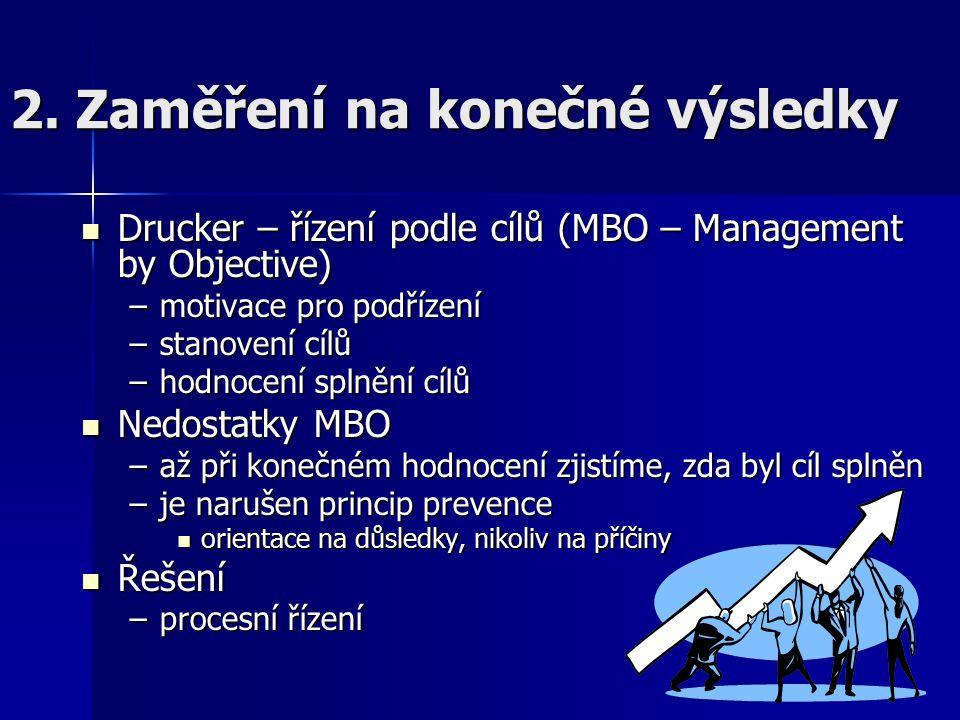 2. Zaměření na konečné výsledky Drucker – řízení podle cílů (MBO – Management by Objective) Drucker – řízení podle cílů (MBO – Management by Objective