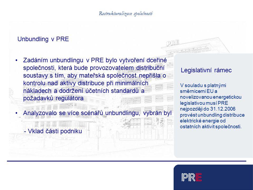 Tobias Schnadt Unbundling v PRE V souladu s platnými směrnicemi EU a novelizovanou energetickou legislativou musí PRE nejpozději do 31.12.2006 provést unbundling distribuce elektrické energie od ostatních aktivit společnosti.