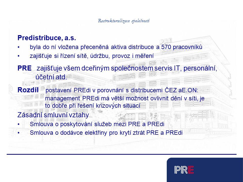 Tobias Schnadt Restrukturalizace společnosti Predistribuce, a.s. byla do ní vložena přeceněná aktiva distribuce a 570 pracovníků zajišťuje si řízení s