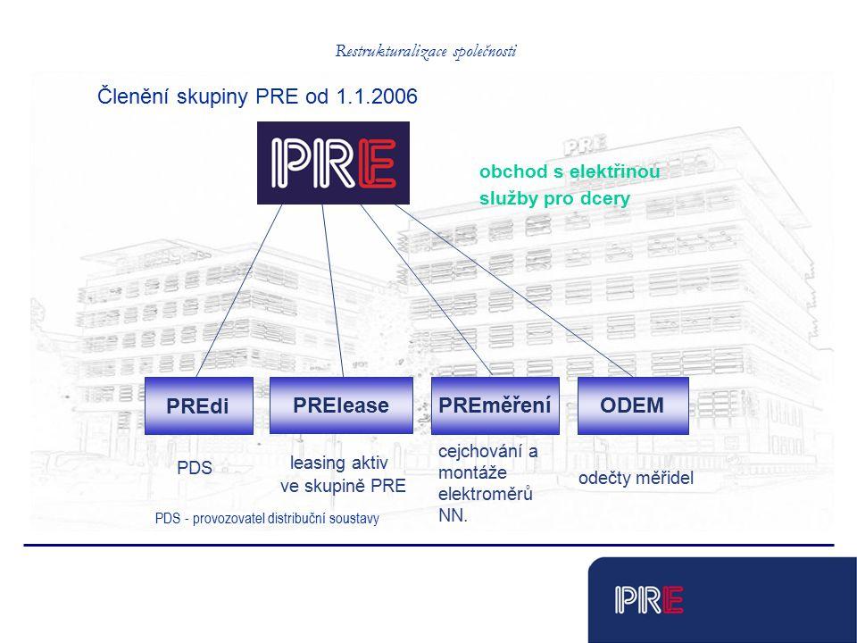 Tobias Schnadt PREdi PRElease PREměření ODEM obchod s elektřinou služby pro dcery PDS leasing aktiv ve skupině PRE cejchování a montáže elektroměrů NN