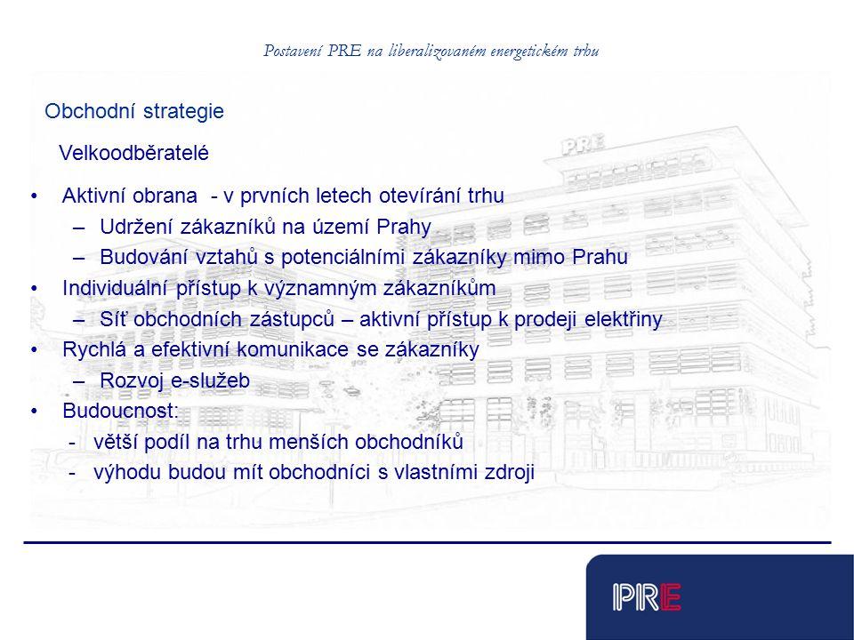 Tobias Schnadt Obchodní strategie Aktivní obrana - v prvních letech otevírání trhu –Udržení zákazníků na území Prahy –Budování vztahů s potenciálními
