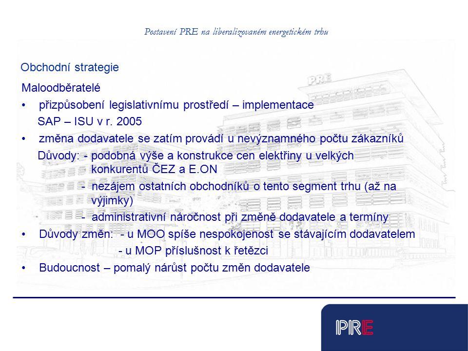 Tobias Schnadt Obchodní strategie Maloodběratelé přizpůsobení legislativnímu prostředí – implementace SAP – ISU v r. 2005 změna dodavatele se zatím pr
