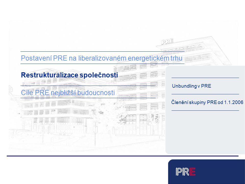 Tobias Schnadt Postavení PRE na liberalizovaném energetickém trhu Cíle PRE nejbližší budoucnosti Restrukturalizace společnosti Unbundling v PRE Členění skupiny PRE od 1.1.2006