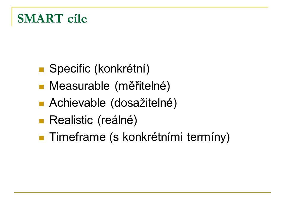 SMART cíle Specific (konkrétní) Measurable (měřitelné) Achievable (dosažitelné) Realistic (reálné) Timeframe (s konkrétními termíny)