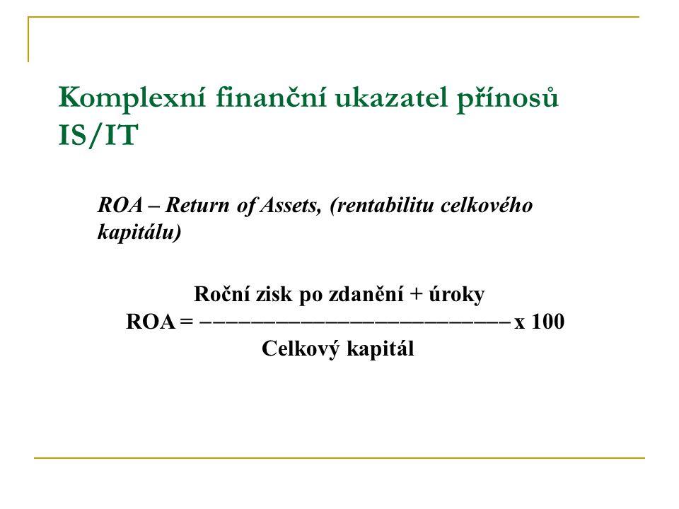 Roční zisk po zdanění + úroky ROA =  x 100 Celkový kapitál ROA – Return of Assets, (rentabilitu celkového kapitálu) Komplexní