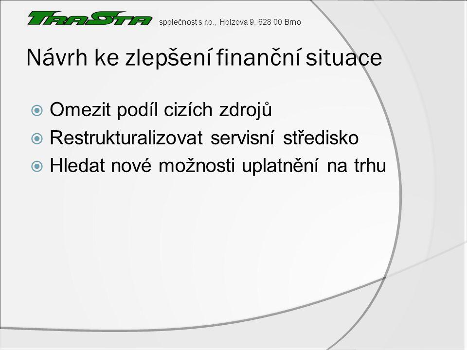 společnost s r.o., Holzova 9, 628 00 Brno Návrh ke zlepšení finanční situace  Omezit podíl cizích zdrojů  Restrukturalizovat servisní středisko  Hl