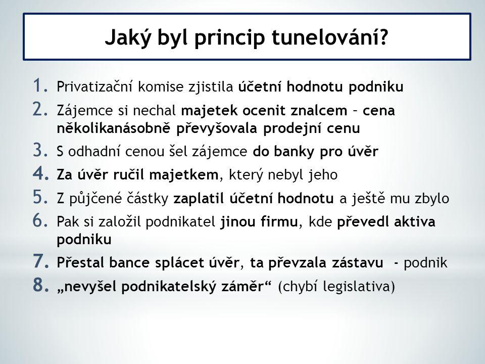 1.Privatizační komise zjistila účetní hodnotu podniku 2.