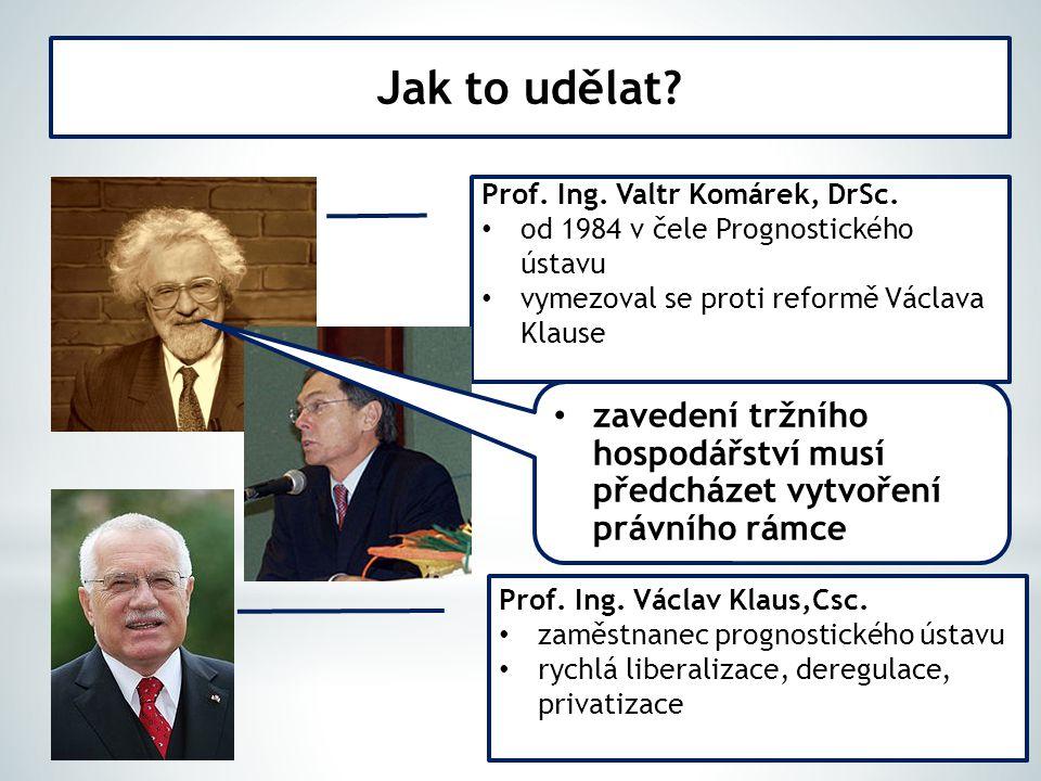 Jak to udělat.Prof. Ing. Valtr Komárek, DrSc.