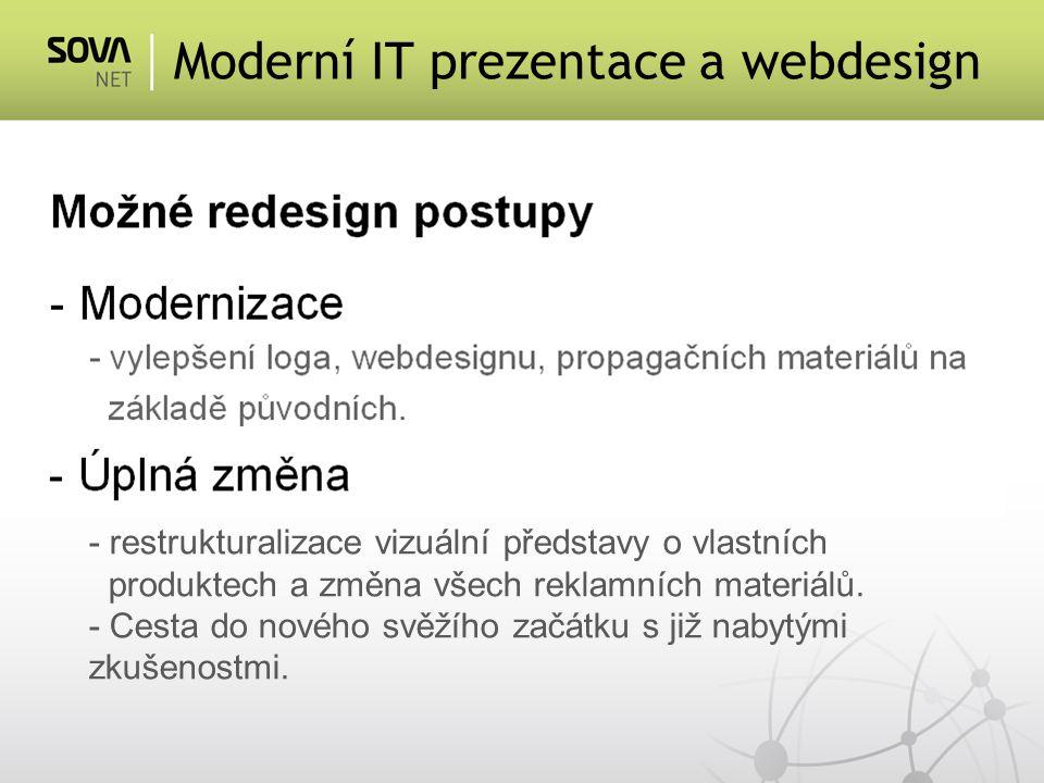Moderní IT prezentace a webdesign