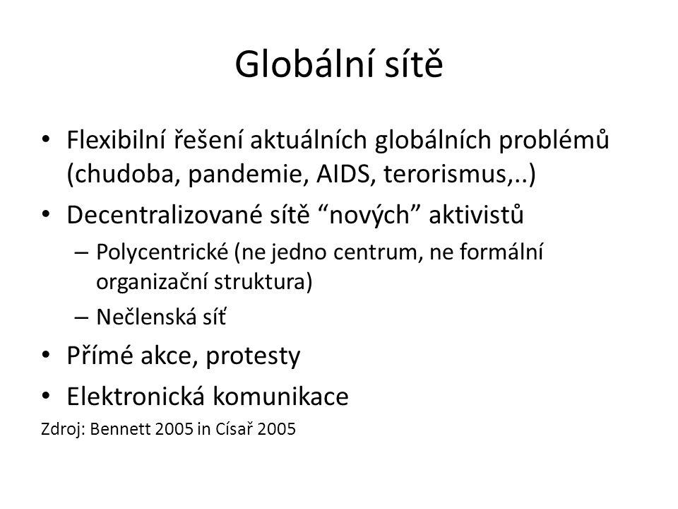 """Globální sítě Flexibilní řešení aktuálních globálních problémů (chudoba, pandemie, AIDS, terorismus,..) Decentralizované sítě """"nových"""" aktivistů – Pol"""