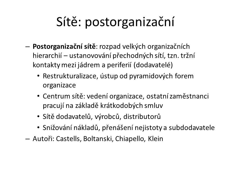 Sítě: postorganizační – Postorganizační sítě: rozpad velkých organizačních hierarchií – ustanovování přechodných sítí, tzn. tržní kontakty mezi jádrem