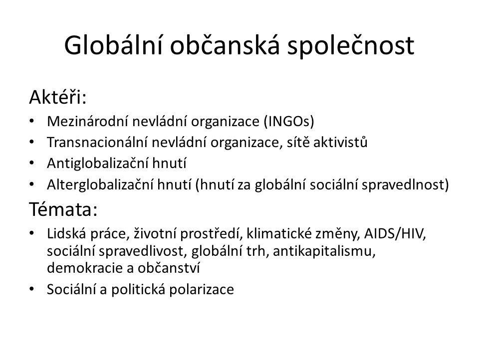 Globální občanská společnost Aktéři: Mezinárodní nevládní organizace (INGOs) Transnacionální nevládní organizace, sítě aktivistů Antiglobalizační hnut