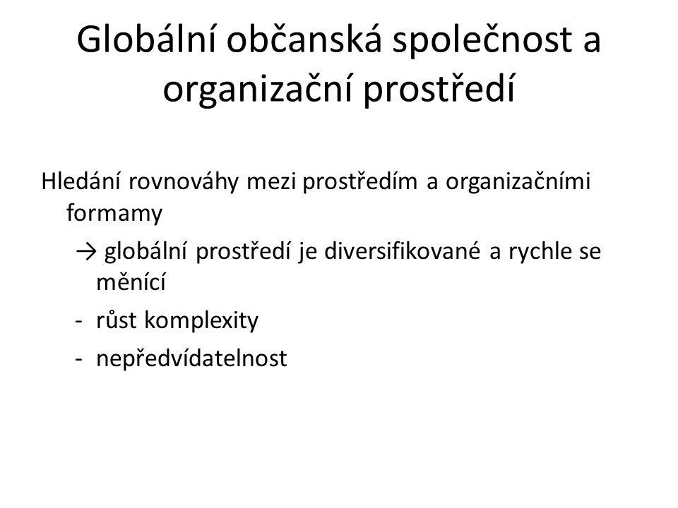 Globální občanská společnost a organizační prostředí Hledání rovnováhy mezi prostředím a organizačními formamy → globální prostředí je diversifikované