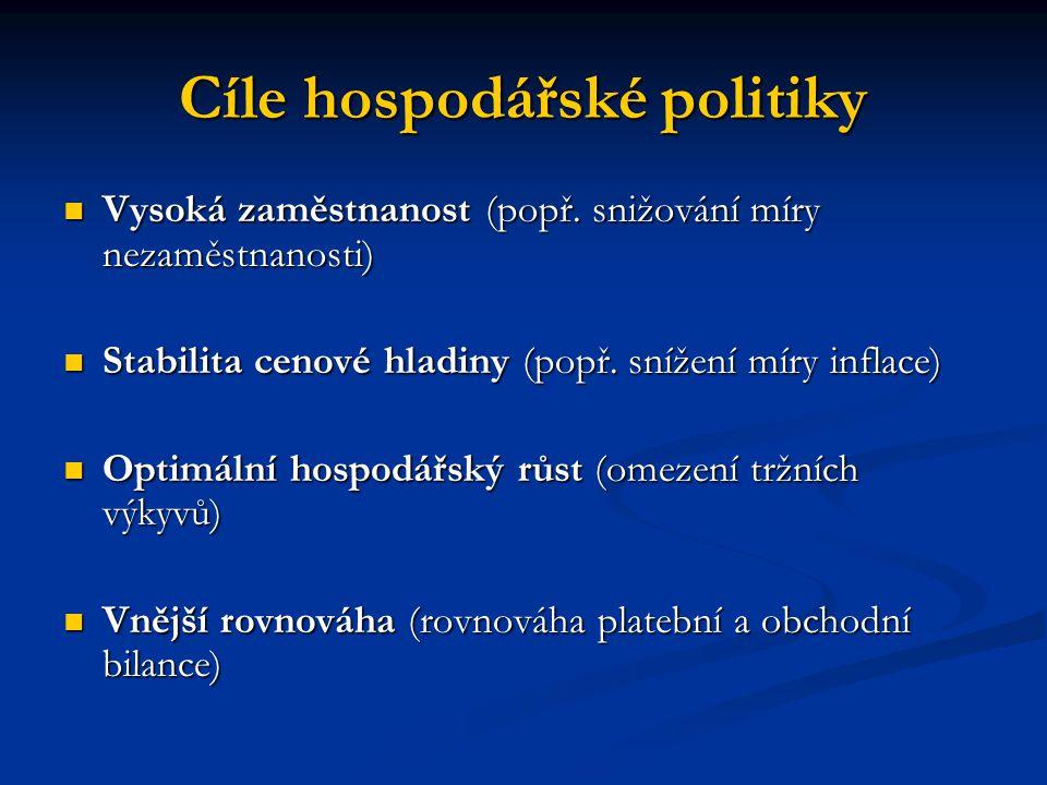 Cíle hospodářské politiky Vysoká zaměstnanost (popř.