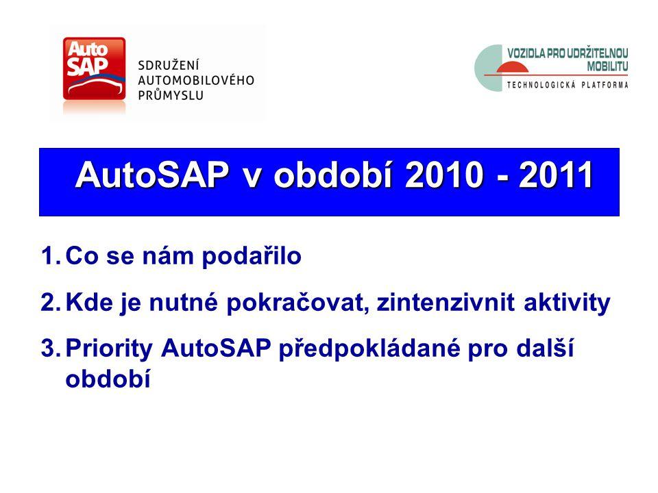 AutoSAP v období 2010 - 2011 AutoSAP v období 2010 - 2011 Co se nám podařilo Projekty AutoSAP spolufinancované EU - Technologická platforma Vozidla pro udržitelnou mobilitu – V a V - AutoAdapt – další vzdělávání pracovníků Spolupráce AutoSAP na projektech - IQ Industry - Česká technologická platforma strojírenská - Technologická platforma NGVA Zapojení AutoSAP do dalších aktivit