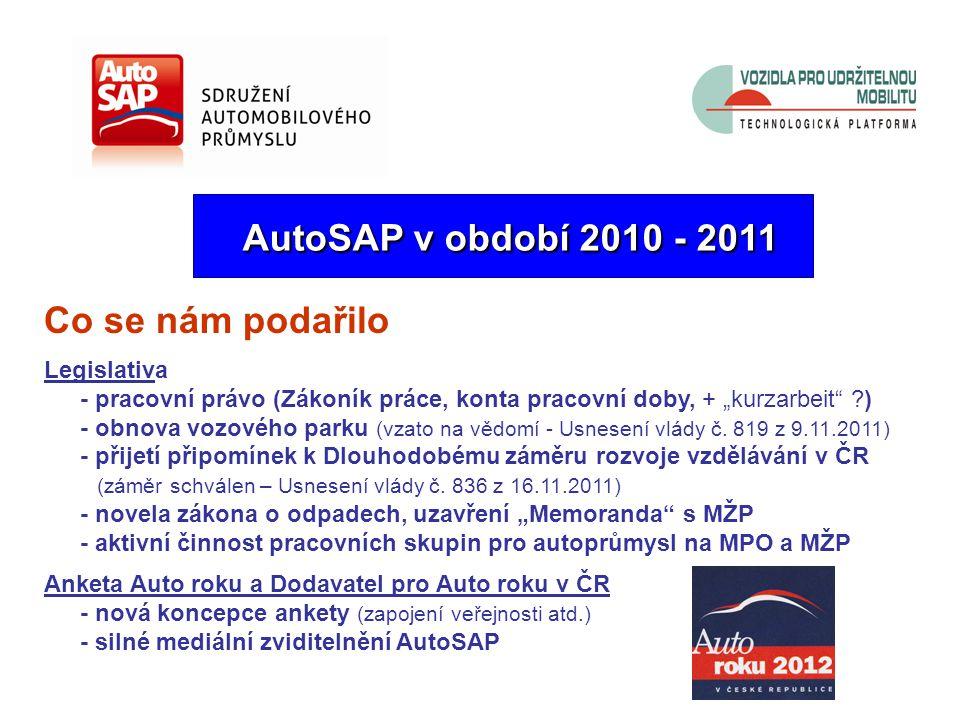 AutoSAP v období 2010 - 2011 AutoSAP v období 2010 - 2011 Co se nám podařilo Výstavy a veletrhy - aktivní působení v oboru automobilových výstav v ČR i zahraničí (AUTOTEC a AUTOSALON Brno, podpora výstav ze strany MPO) - smlouvy s Veletrhy Brno (AUTOTEC 2010 a 2012, Autosalon 2011) Interní odborné semináře AutoSAP 2010 - Daňová problematika 2011 - Bezpečnost a ochrana zdraví v průmyslových firmách - Simulace modelování v AP (spolupráce s MAK)