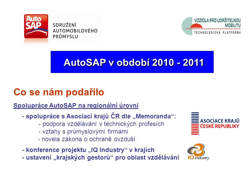 """AutoSAP v období 2010 - 2011 AutoSAP v období 2010 - 2011 Co se nám podařilo Spolupráce AutoSAP na regionální úrovni - spolupráce s Asociací krajů ČR dle """"Memoranda : - podpora vzdělávání v technických profesích - vztahy s průmyslovými firmami - novela zákona o ochraně ovzduší - konference projektu """"IQ Industry v krajích - ustavení """"krajských gestorů pro oblast vzdělávání"""