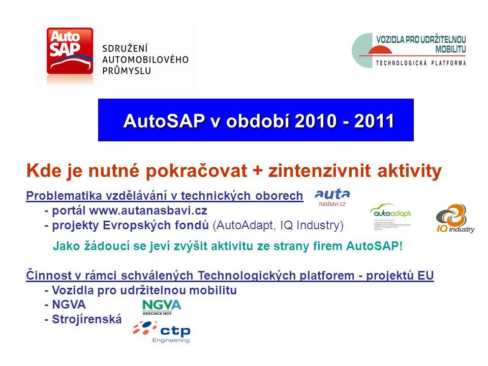 AutoSAP v období 2010 - 2011 AutoSAP v období 2010 - 2011 Kde je nutné pokračovat + zintenzivnit aktivity Problematika vzdělávání v technických oborech - portál www.autanasbavi.cz - projekty Evropských fondů (AutoAdapt, IQ Industry) Jako žádoucí se jeví zvýšit aktivitu ze strany firem AutoSAP.