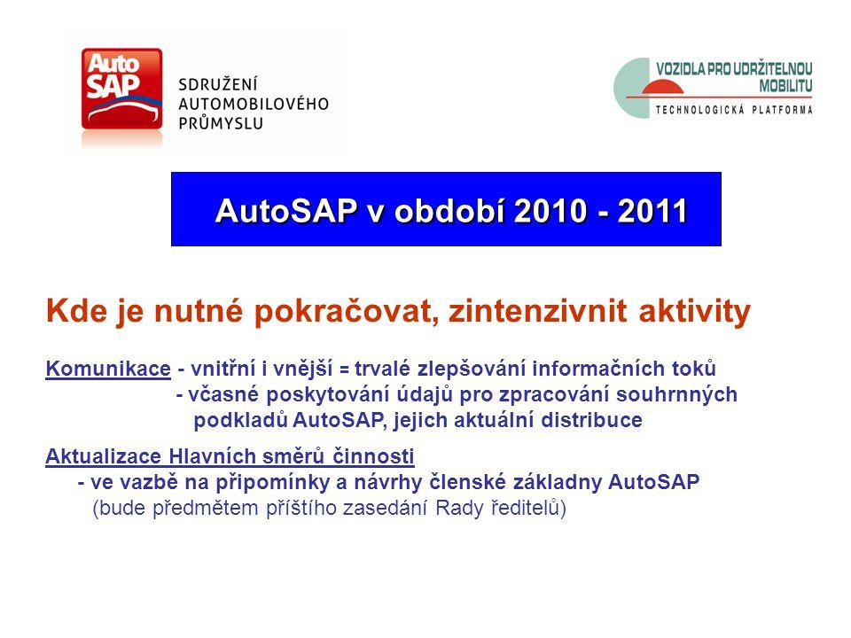 AutoSAP v období 2010 - 2011 AutoSAP v období 2010 - 2011 Kde je nutné pokračovat, zintenzivnit aktivity Komunikace - vnitřní i vnější = trvalé zlepšování informačních toků - včasné poskytování údajů pro zpracování souhrnných podkladů AutoSAP, jejich aktuální distribuce Aktualizace Hlavních směrů činnosti - ve vazbě na připomínky a návrhy členské základny AutoSAP (bude předmětem příštího zasedání Rady ředitelů)