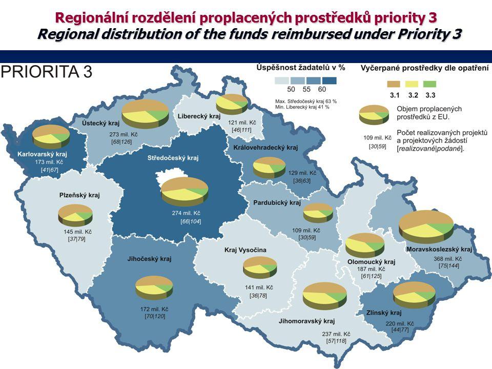 Toto zasedání je hrazeno z prostředků TP IOP Regionální rozdělení proplacených prostředků priority 3 Regional distribution of the funds reimbursed und