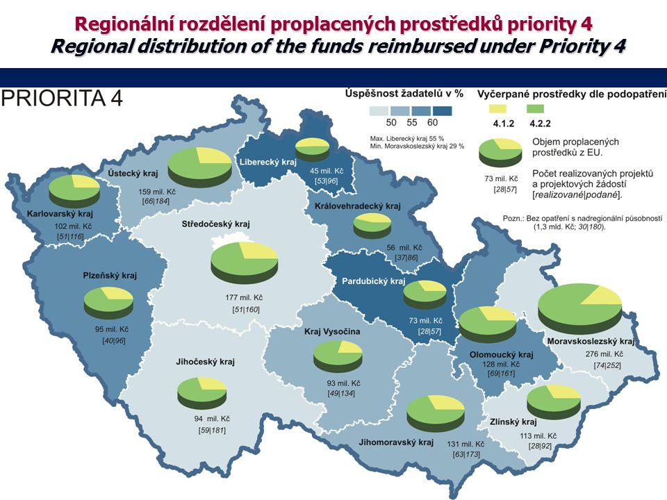Toto zasedání je hrazeno z prostředků TP IOP Regionální rozdělení proplacených prostředků priority 4 Regional distribution of the funds reimbursed und