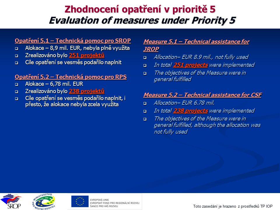 Toto zasedání je hrazeno z prostředků TP IOP Zhodnocení opatření v prioritě 5 Evaluation of measures under Priority 5 Opatření 5.1 – Technická pomoc p