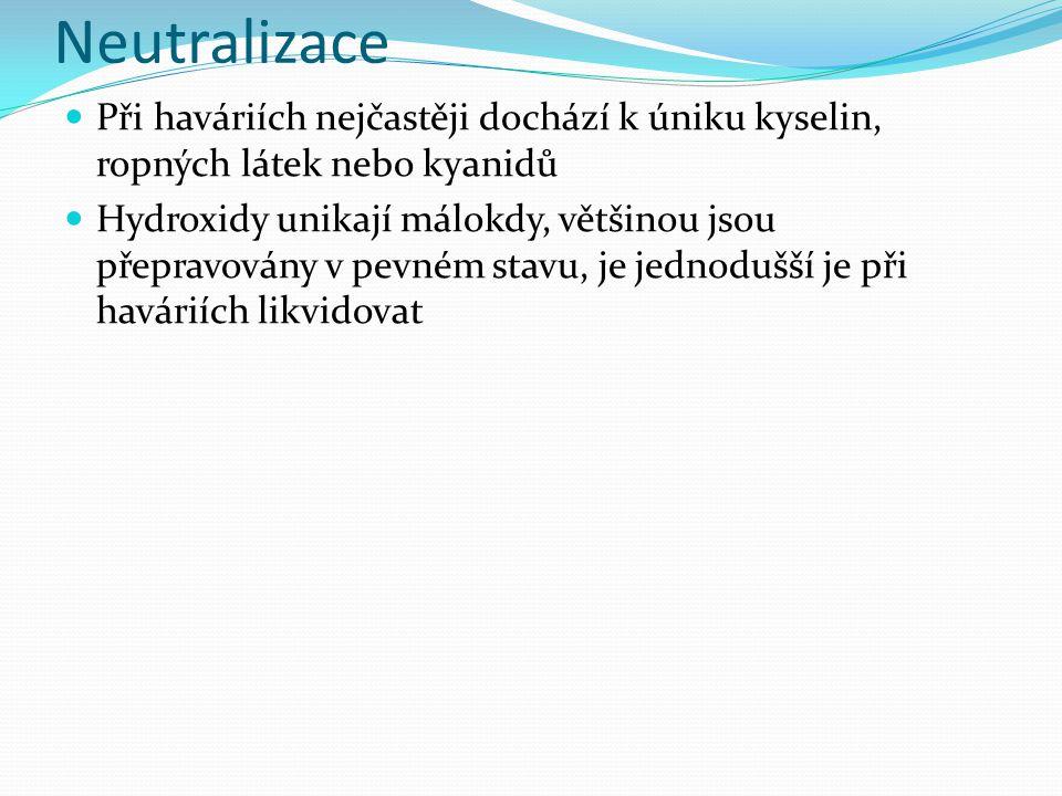 Neutralizace KOTLÍK, Bohumír a Květoslava RŮŽIČKOVÁ.