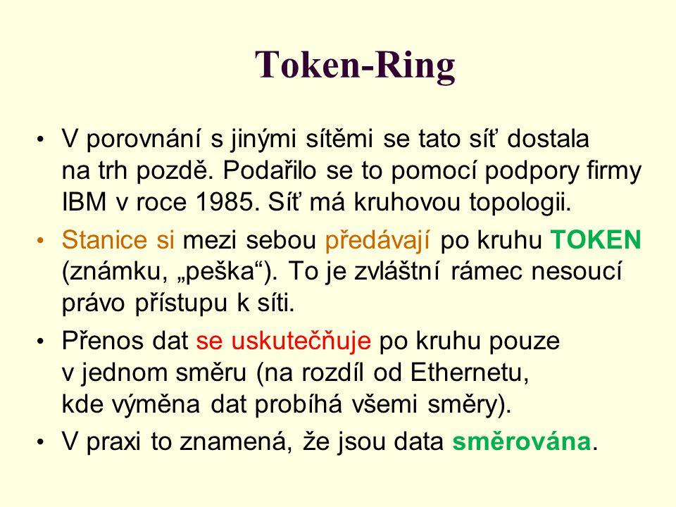 Token-Ring V porovnání s jinými sítěmi se tato síť dostala na trh pozdě. Podařilo se to pomocí podpory firmy IBM v roce 1985. Síť má kruhovou topologi