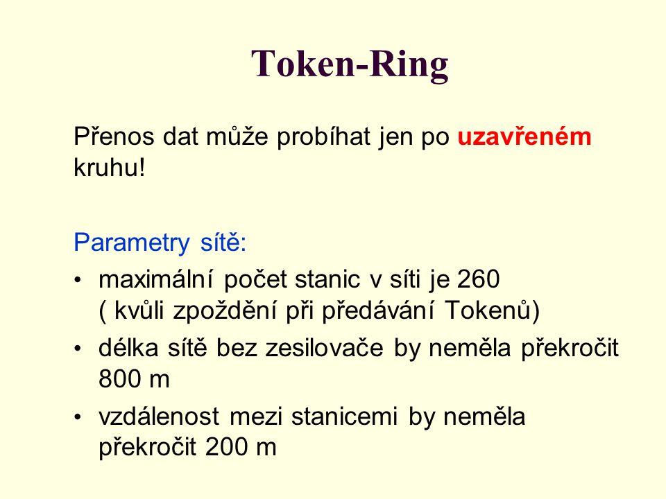 Token-Ring Přenos dat může probíhat jen po uzavřeném kruhu! Parametry sítě: maximální počet stanic v síti je 260 ( kvůli zpoždění při předávání Tokenů