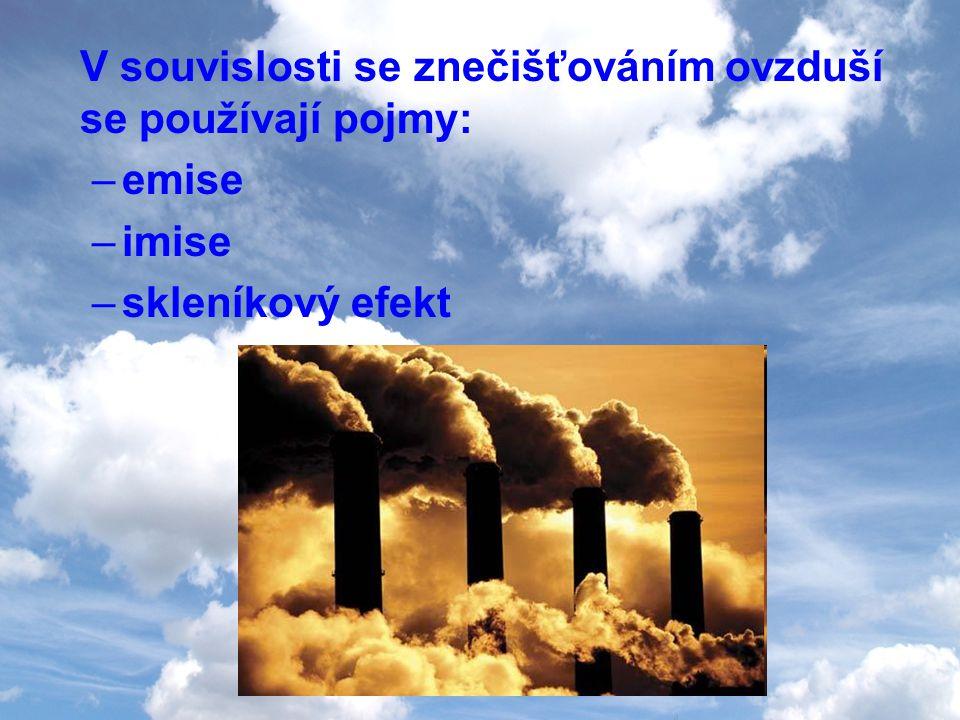 V souvislosti se znečišťováním ovzduší se používají pojmy: –emise –imise –skleníkový efekt