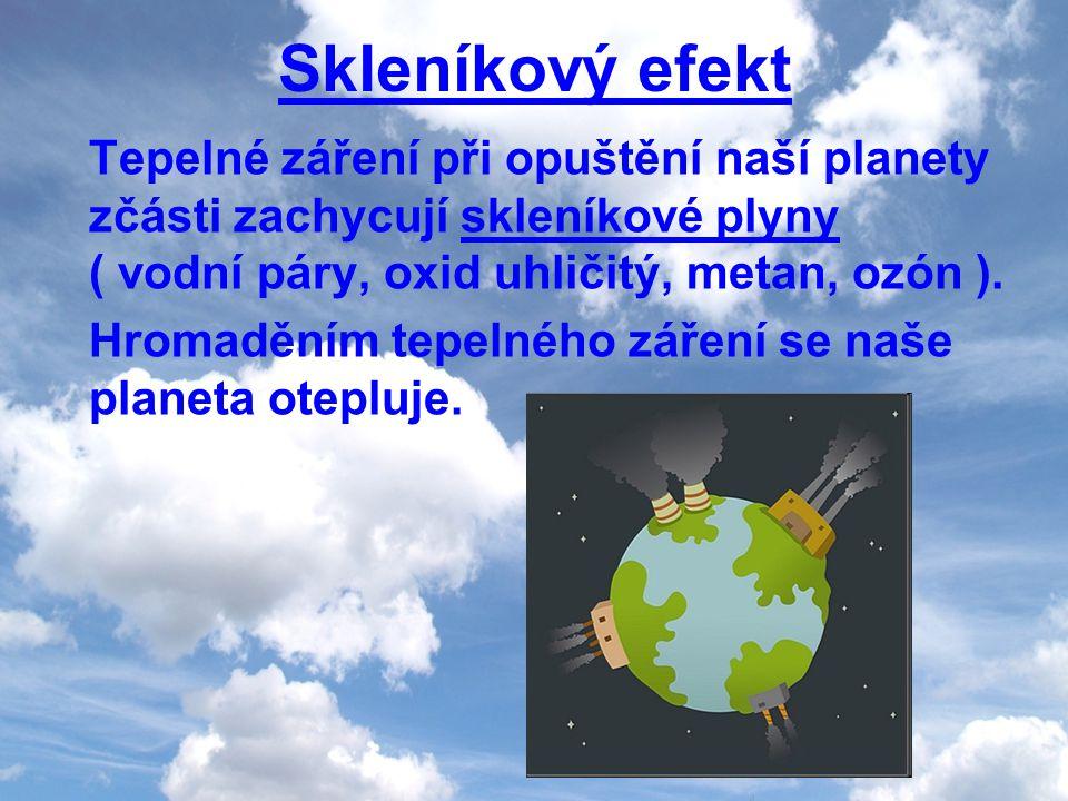 Skleníkový efekt Tepelné záření při opuštění naší planety zčásti zachycují skleníkové plyny ( vodní páry, oxid uhličitý, metan, ozón ). Hromaděním tep