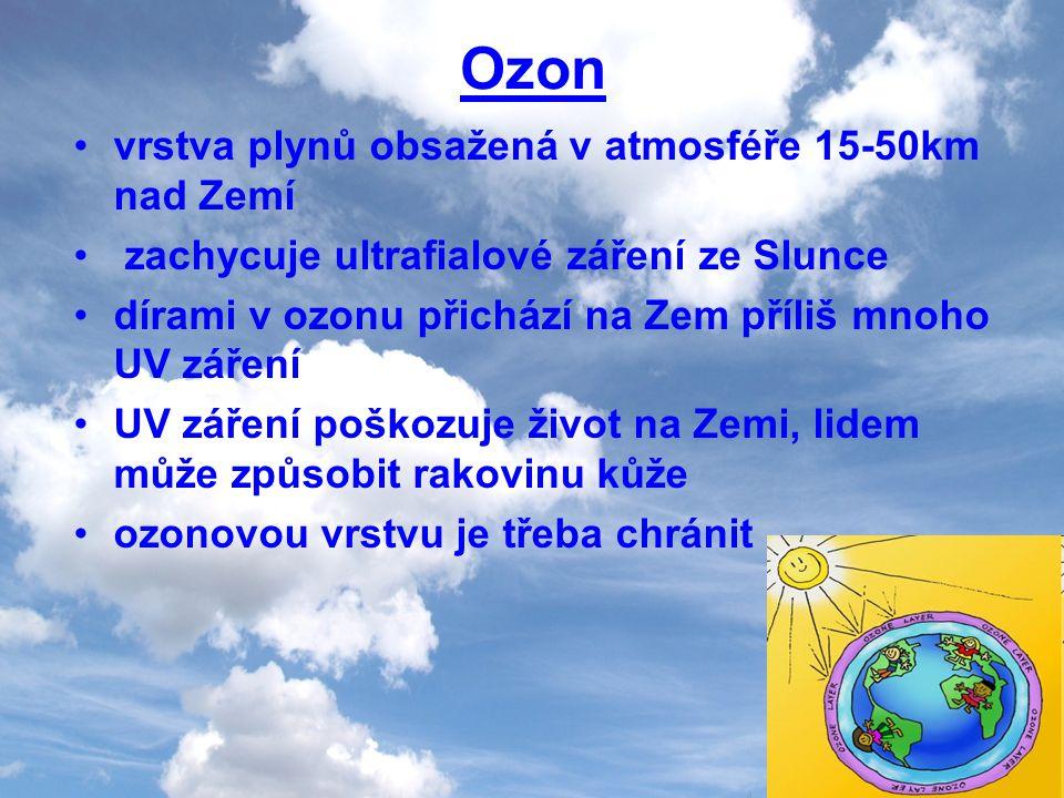 Ozon vrstva plynů obsažená v atmosféře 15-50km nad Zemí zachycuje ultrafialové záření ze Slunce dírami v ozonu přichází na Zem příliš mnoho UV záření