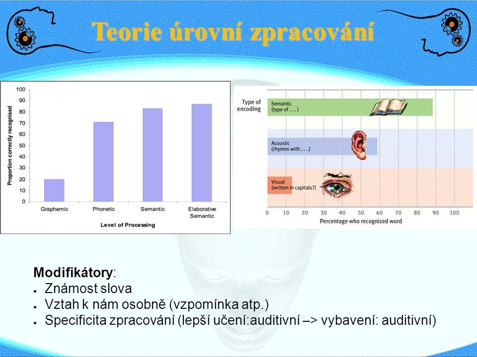 Teorie úrovní zpracování Modifikátory: ● Známost slova ● Vztah k nám osobně (vzpomínka atp.) ● Specificita zpracování (lepší učení:auditivní –> vybavení: auditivní)
