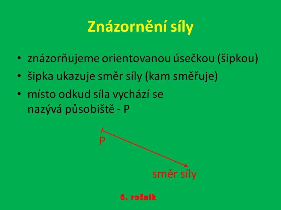 Znázornění síly znázorňujeme orientovanou úsečkou (šipkou) šipka ukazuje směr síly (kam směřuje) místo odkud síla vychází se nazývá působiště - P P sm